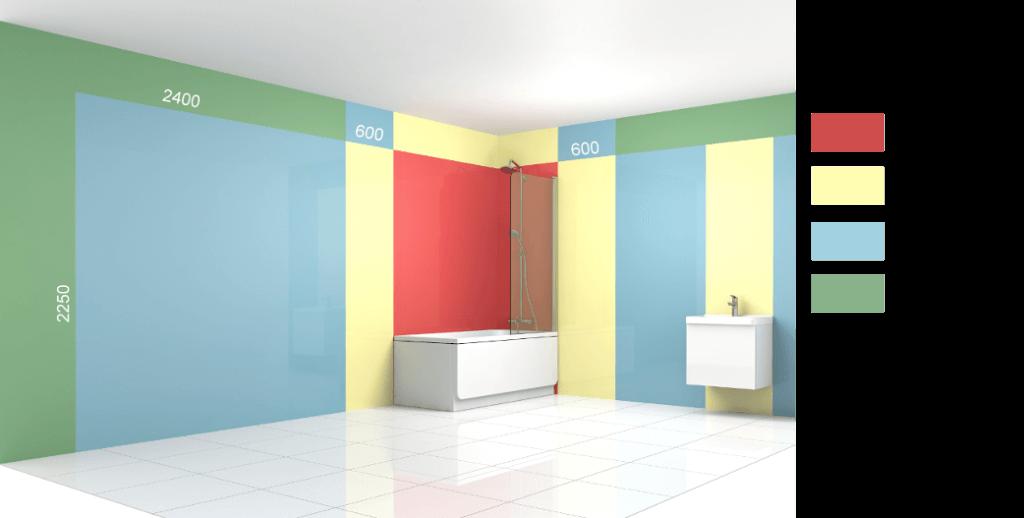 zóny pro osvětlení koupelny